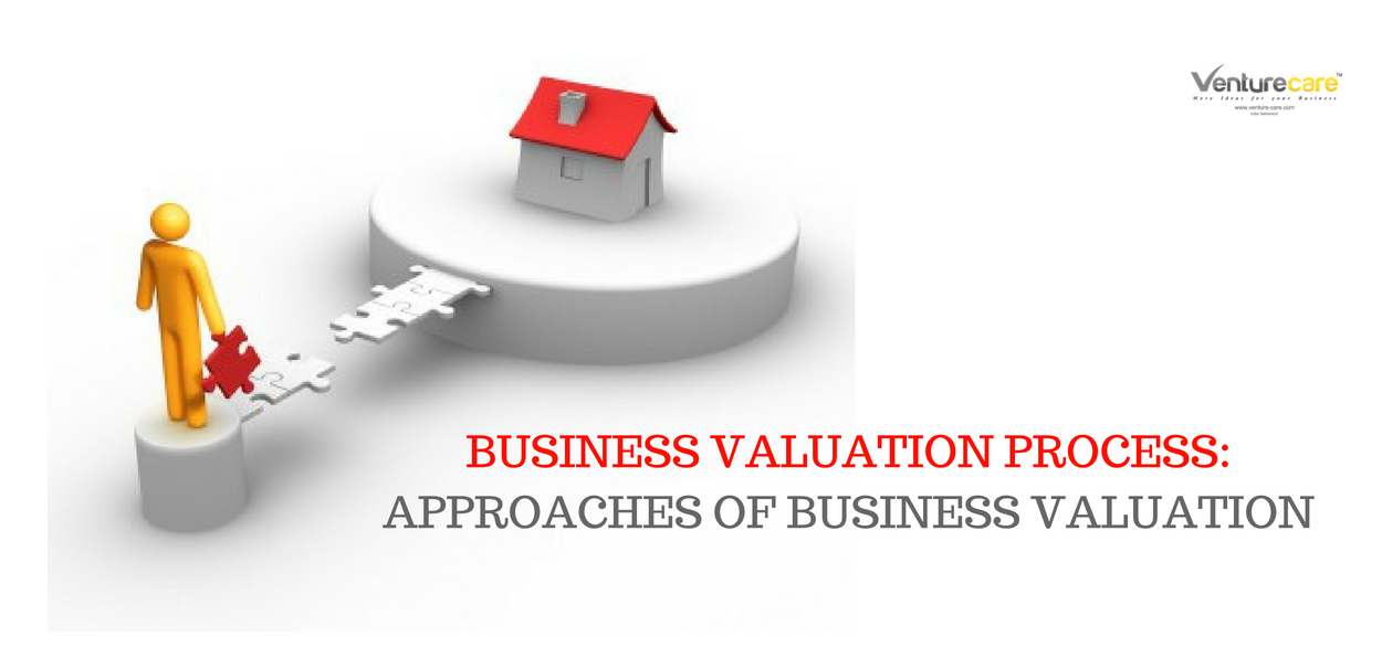 BUSINESS VALUATION PROCESS: APPROACHES OF BUSINESS VALUATION