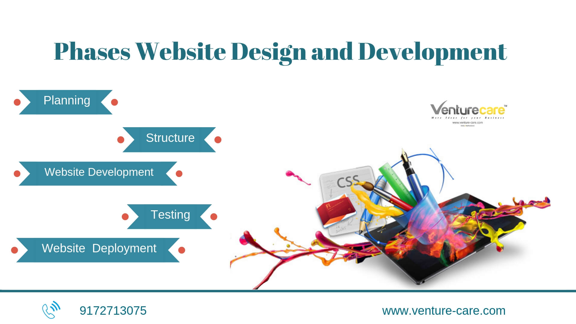 Website Design and  Development Company in India
